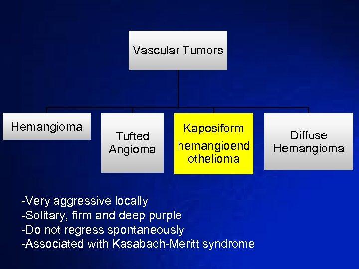 Vascular Tumors Hemangioma Tufted Angioma Kaposiform hemangioend othelioma -Very aggressive locally -Solitary, firm and