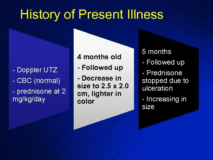 History of Present Illness - Doppler UTZ - CBC (normal) - prednisone at 2