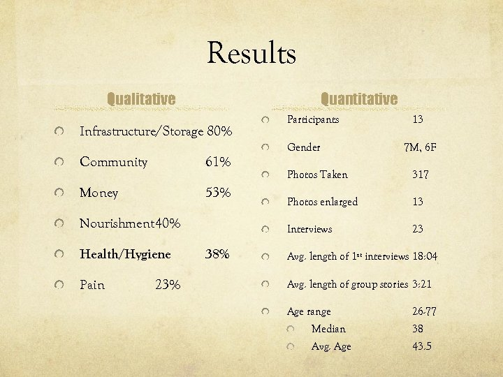 Results Qualitative Quantitative Infrastructure/Storage 80% Participants Gender Community 61% Money 53% Pain 23% 7