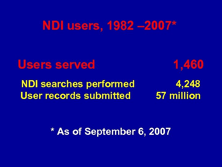NDI users, 1982 – 2007* Users served NDI searches performed User records submitted 1,