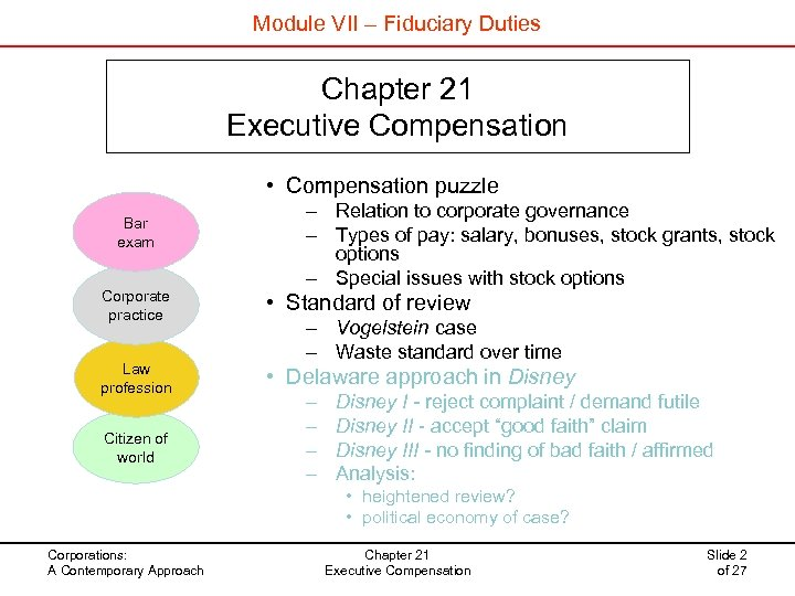 Module VII – Fiduciary Duties Chapter 21 Executive Compensation • Compensation puzzle Bar exam