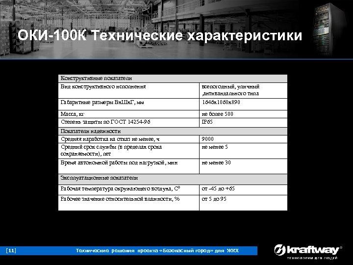 ОКИ-100 К Технические характеристики Конструктивные показатели Вид конструктивного исполнения Габаритные размеры Вх. Шх. Г,