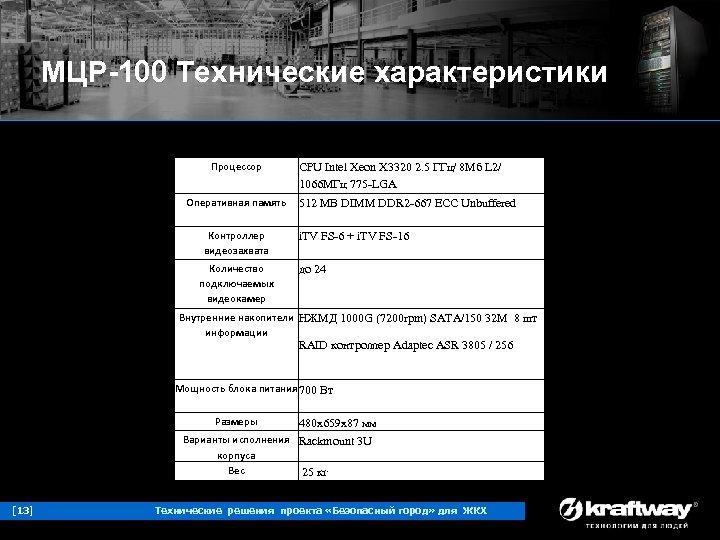 МЦР-100 Технические характеристики Процессор Оперативная память Контроллер видеозахвата Количество подключаемых видеокамер CPU Intel Xeon