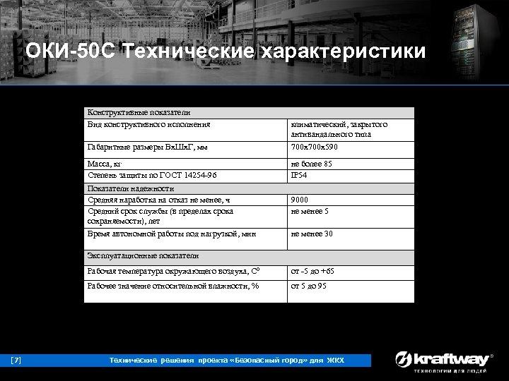 ОКИ-50 С Технические характеристики Конструктивные показатели Вид конструктивного исполнения Габаритные размеры Вх. Шх. Г,