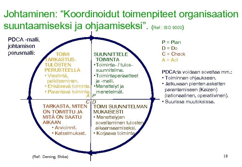 """Johtaminen: """"Koordinoidut toimenpiteet organisaation suuntaamiseksi ja ohjaamiseksi"""". (Ref. : ISO 9000) PDCA -malli, johtamisen"""