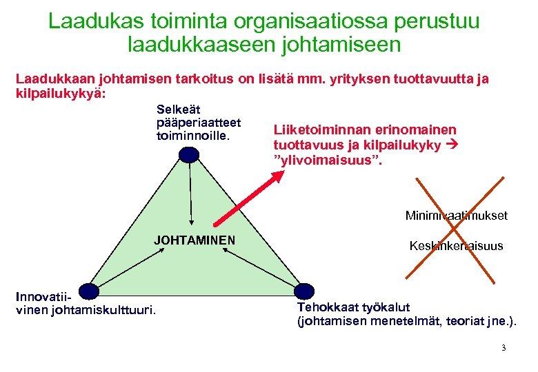 Laadukas toiminta organisaatiossa perustuu laadukkaaseen johtamiseen Laadukkaan johtamisen tarkoitus on lisätä mm. yrityksen tuottavuutta