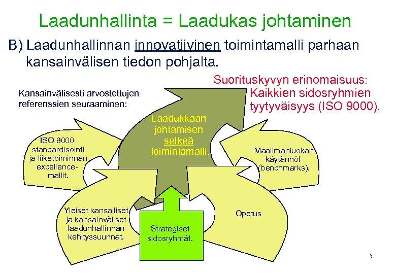 Laadunhallinta = Laadukas johtaminen B) Laadunhallinnan innovatiivinen toimintamalli parhaan kansainvälisen tiedon pohjalta. Suorituskyvyn erinomaisuus:
