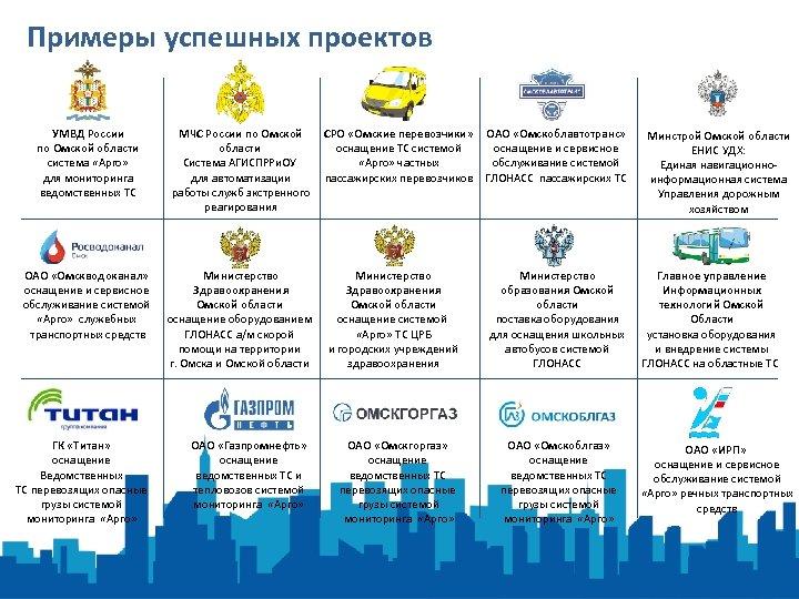 Примеры успешных проектов УМВД России по Омской области система «Арго» для мониторинга ведомственных ТС