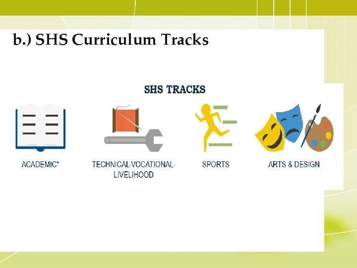 b. ) SHS Curriculum Tracks