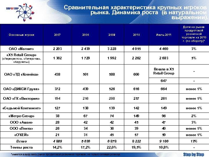 Деловая электронная газета Татарстана
