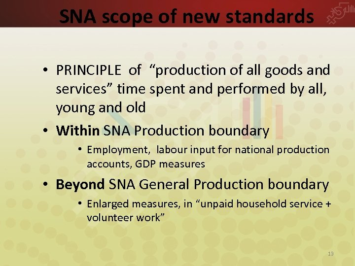 """SNA scope of new standards • PRINCIPLE of """"production of all goods and services"""""""
