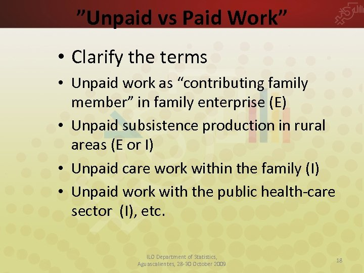 """""""Unpaid vs Paid Work"""" • Clarify the terms • Unpaid work as """"contributing family"""