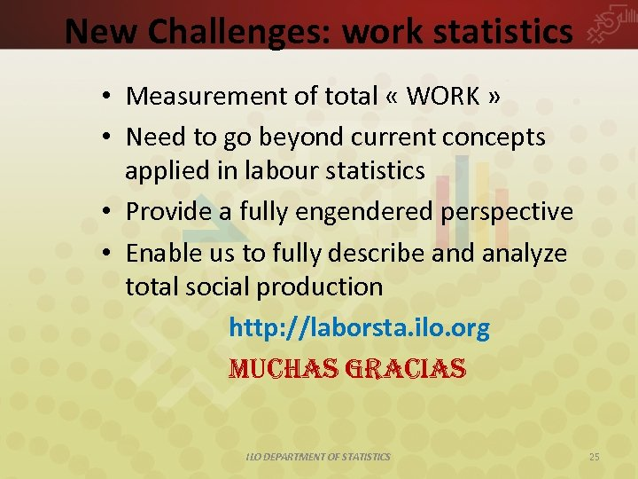 New Challenges: work statistics • Measurement of total « WORK » • Need to