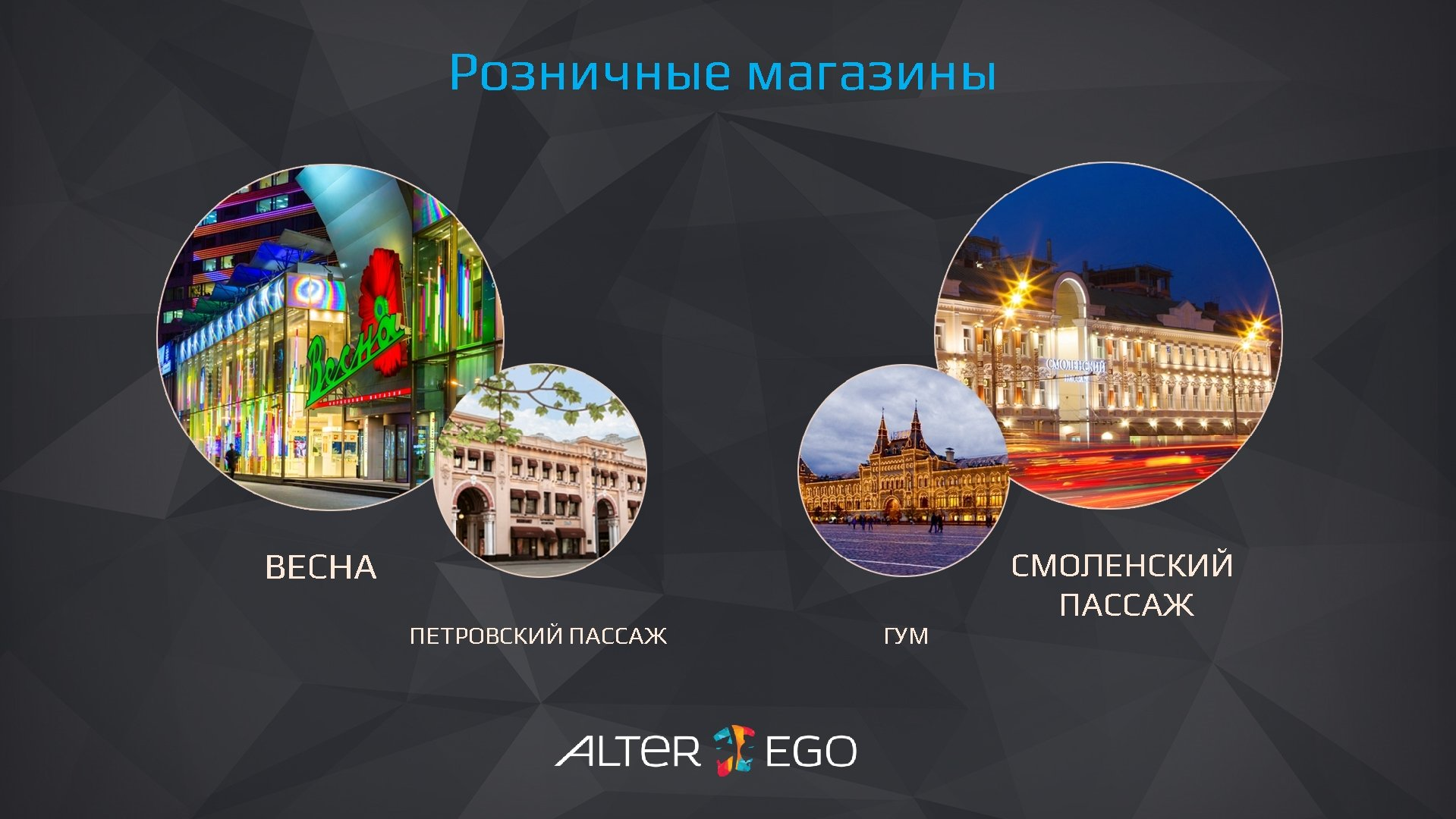 Розничные магазины ВЕСНА ПЕТРОВСКИЙ ПАССАЖ ГУМ СМОЛЕНСКИЙ ПАССАЖ