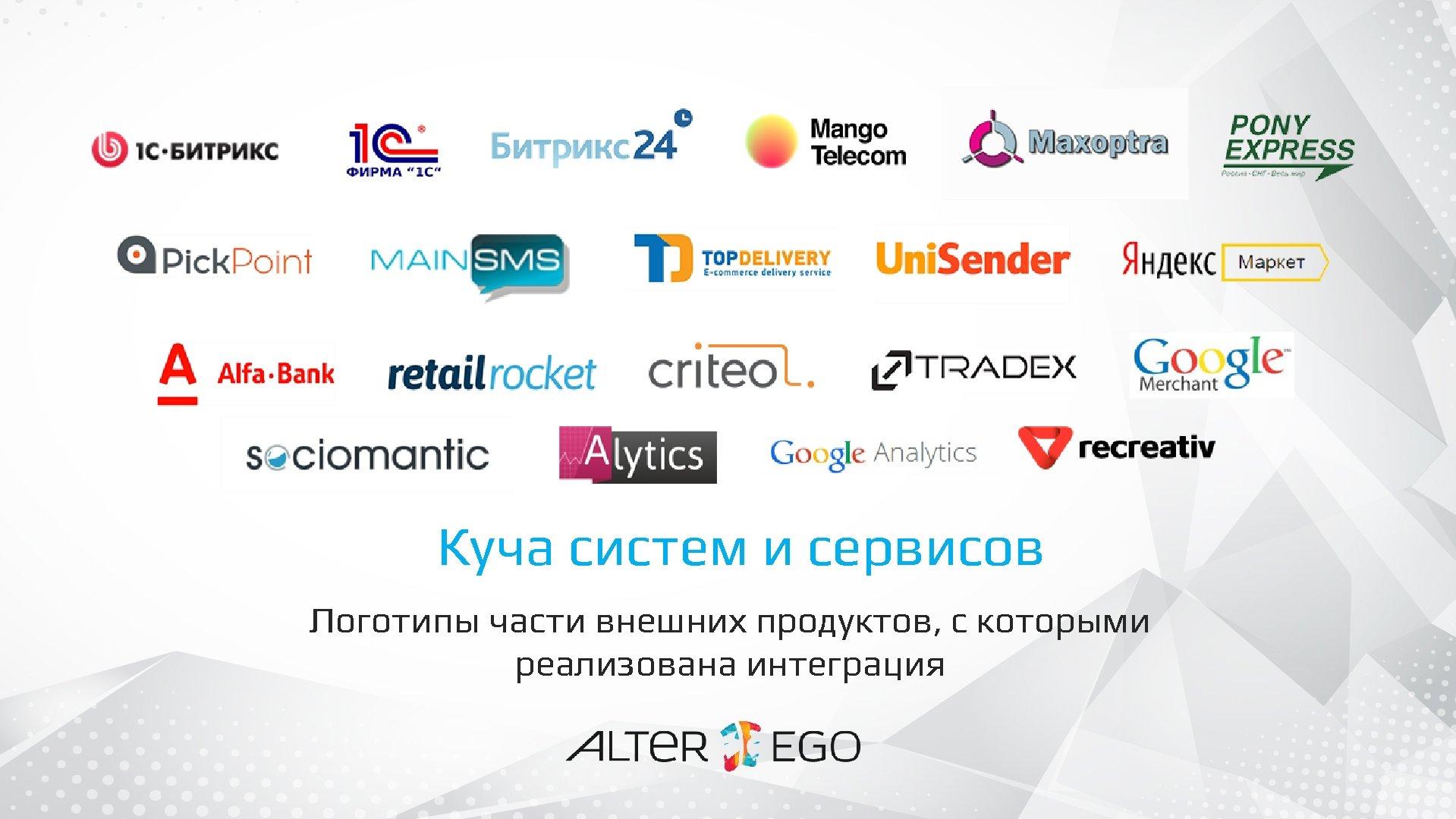 Куча систем и сервисов Логотипы части внешних продуктов, с которыми реализована интеграция