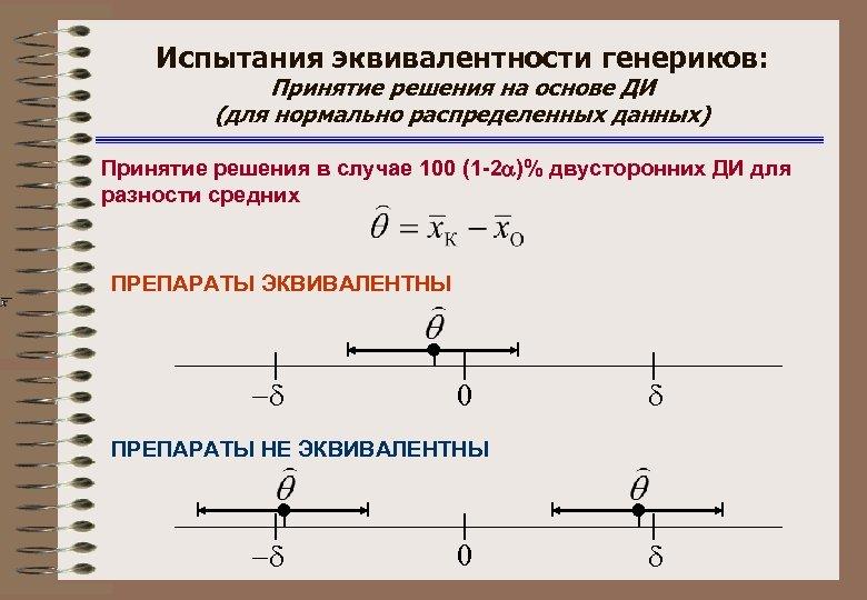 Испытания эквивалентности генериков: Принятие решения на основе ДИ (для нормально распределенных данных) Принятие решения