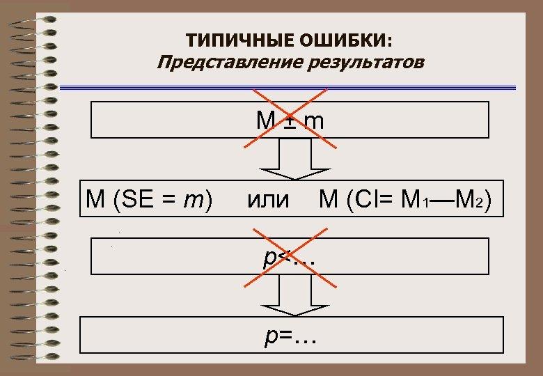 ТИПИЧНЫЕ ОШИБКИ: Представление результатов M±m M (SE = m) или M (CI= M 1—M