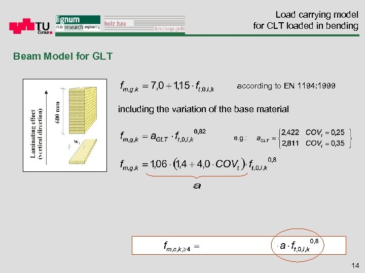 Load carrying model for CLT loaded in bending Beam Model for GLT according to