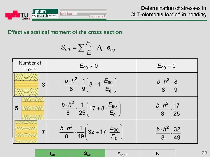 Determination of stresses in CLT-elements loaded in bending Effective statical moment of the cross