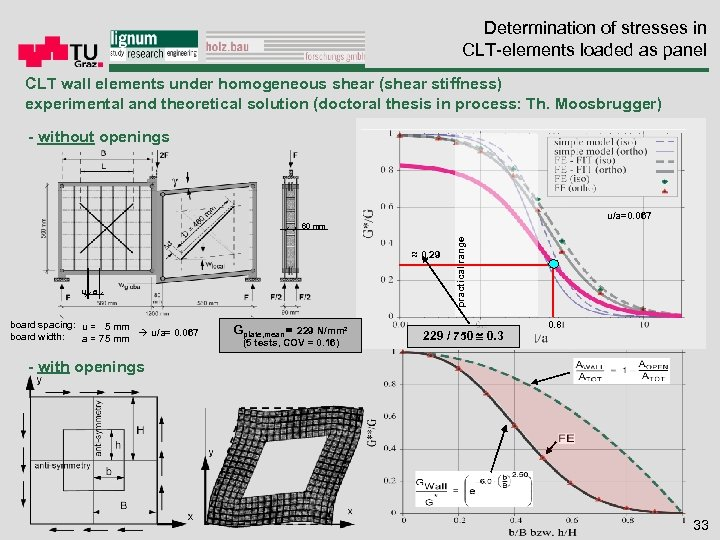 Determination of stresses in CLT-elements loaded as panel CLT wall elements under homogeneous shear