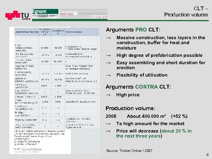 CLT – Production volume Arguments PRO CLT: → Massive construction, less layers in the