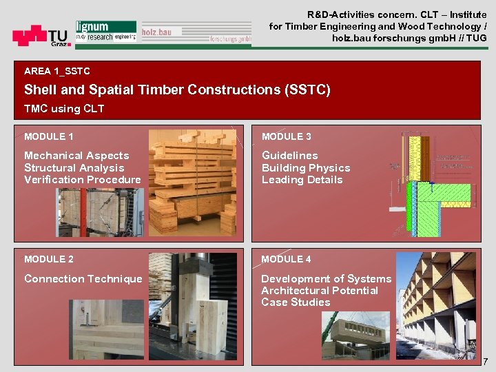 R&D-Activities concern. CLT – Institute for Timber Engineering and Wood Technology / holz. bau