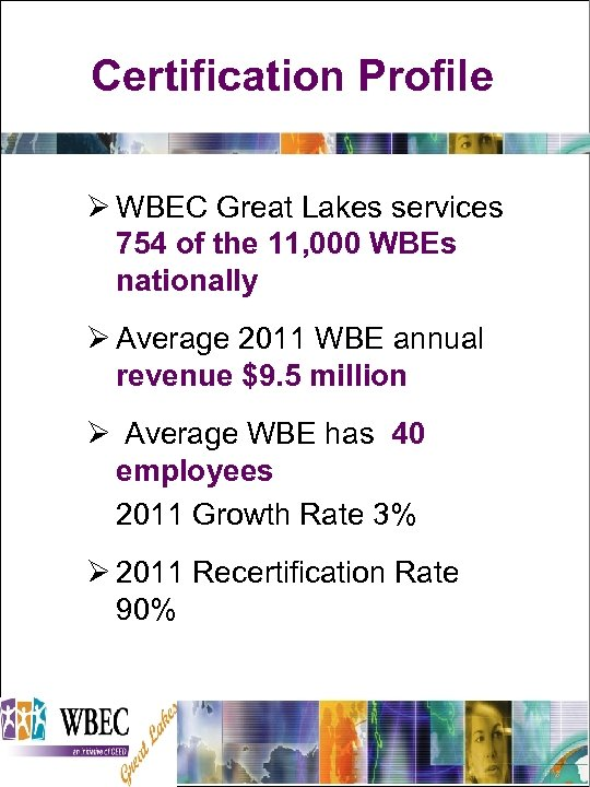 Certification Profile Ø WBEC Great Lakes services 754 of the 11, 000 WBEs nationally