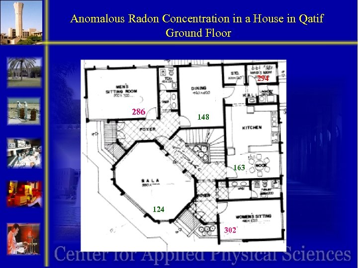Anomalous Radon Concentration in a House in Qatif Ground Floor 294 286 148 163