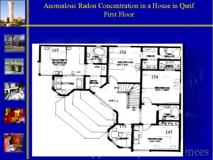 Anomalous Radon Concentration in a House in Qatif First Floor 165 154 173 145