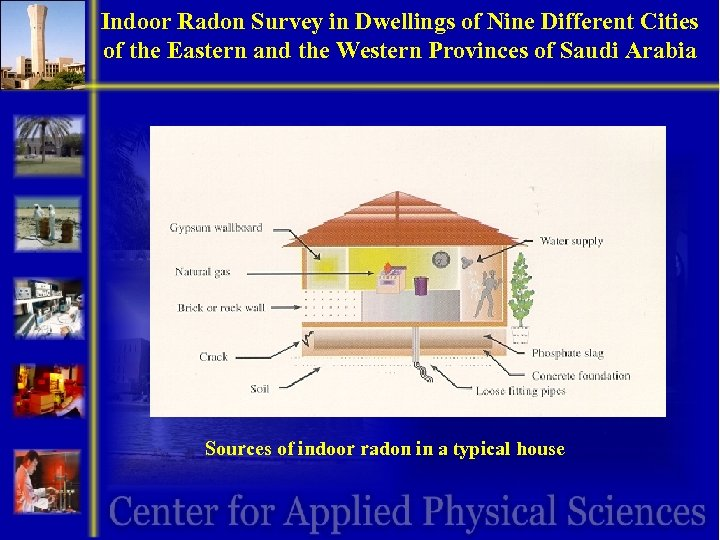 Indoor Radon Survey in Dwellings of Nine Different Cities of the Eastern and the