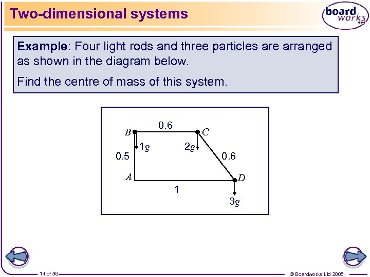 Two-dimensional systems Example: Four light rods and three particles are arranged as shown in