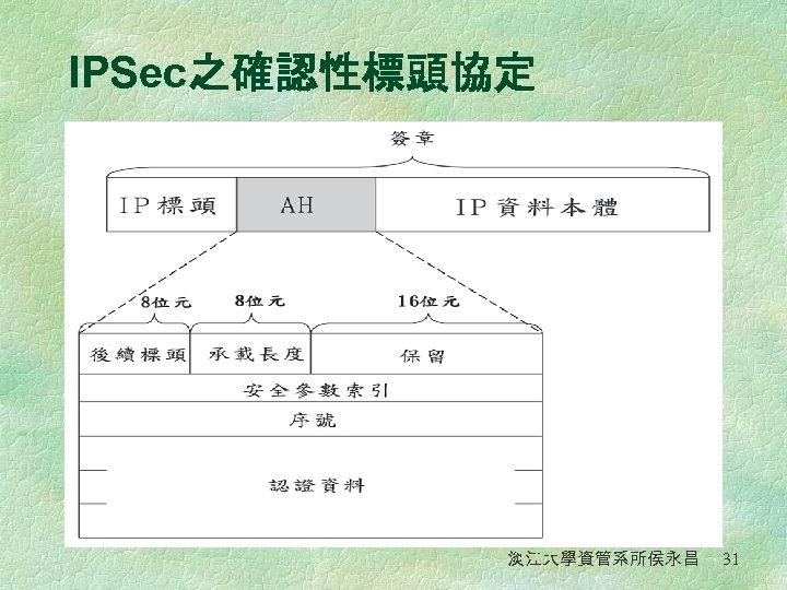 IPSec之確認性標頭協定 確認性標頭的格式內容 淡江大學資管系所侯永昌 31