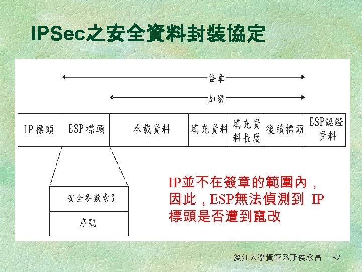 IPSec之安全資料封裝協定 IP並不在簽章的範圍內, 因此,ESP無法偵測到 IP 標頭是否遭到竄改 安全資料封裝協定的格式內容 淡江大學資管系所侯永昌 32