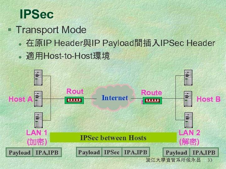 IPSec § Transport Mode l l 在原IP Header與IP Payload間插入IPSec Header 適用Host-to-Host環境 Host A LAN