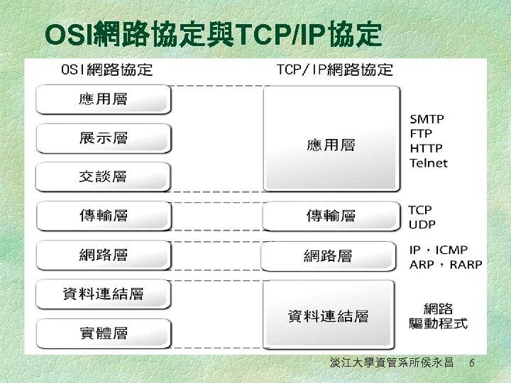 OSI網路協定與TCP/IP協定 淡江大學資管系所侯永昌 6