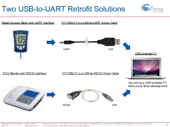 Two USB-to-UART Retrofit Solutions Blood Glucose Meter with UART Interface CY 7 C 65213