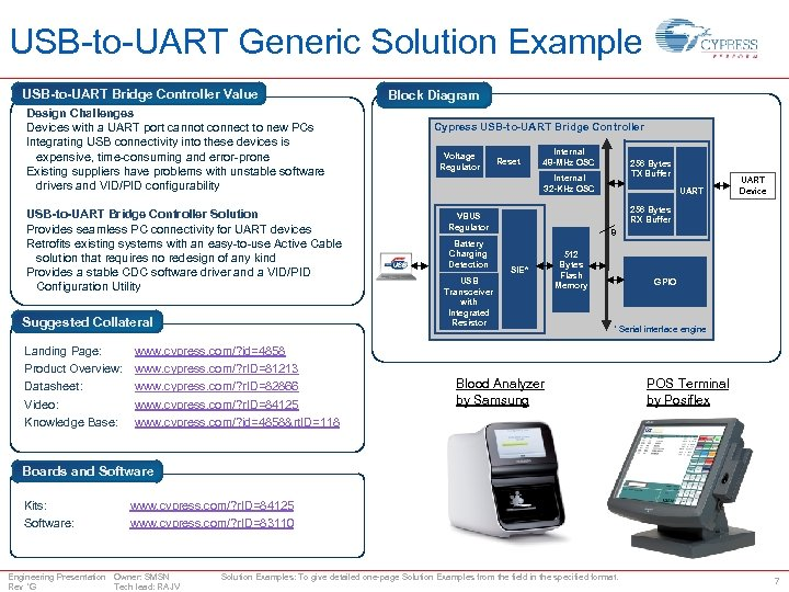 USB-to-UART Generic Solution Example USB-to-UART Bridge Controller Value Design Challenges Devices with a UART