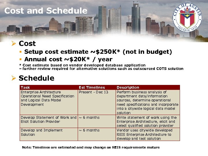 Cost and Schedule Ø Cost § Setup cost estimate ~$250 K* (not in budget)