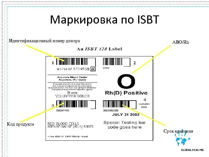 Маркировка по ISBT Идентификационный номер донора ABO/Rh Код продукта Срок хранения