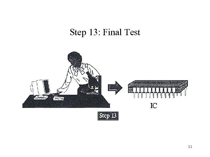 Step 13: Final Test 11