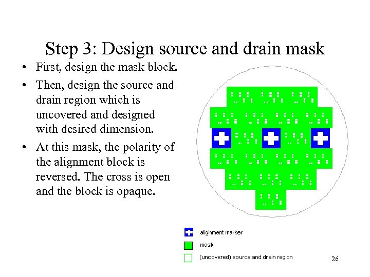 Step 3: Design source and drain mask • First, design the mask block. •