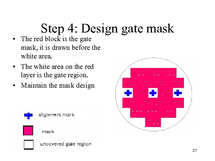 Step 4: Design gate mask • The red block is the gate mask, it