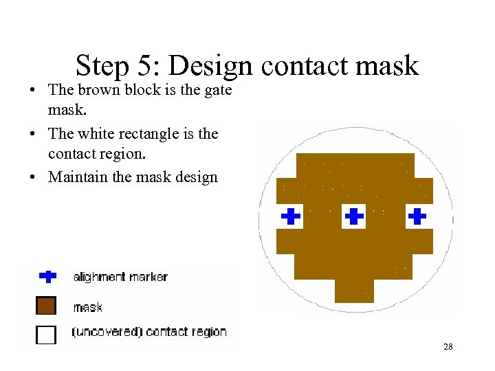 Step 5: Design contact mask • The brown block is the gate mask. •