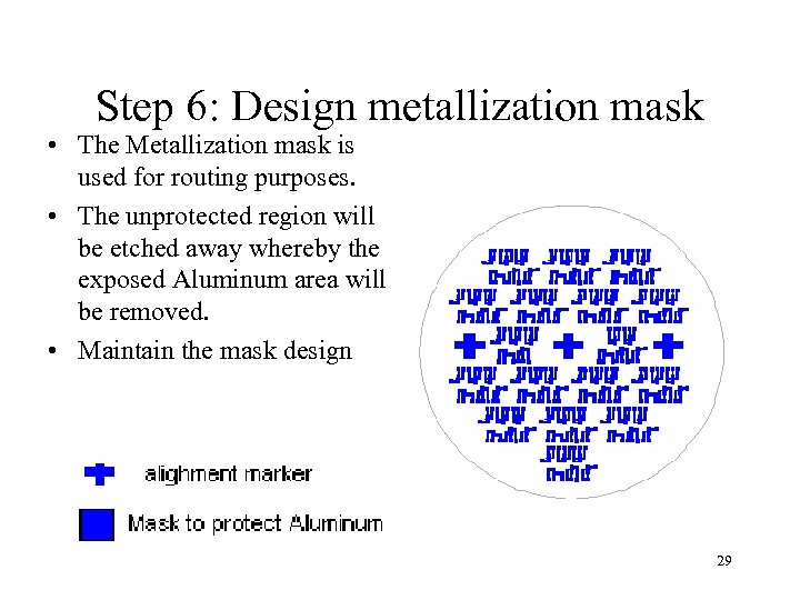 Step 6: Design metallization mask • The Metallization mask is used for routing purposes.