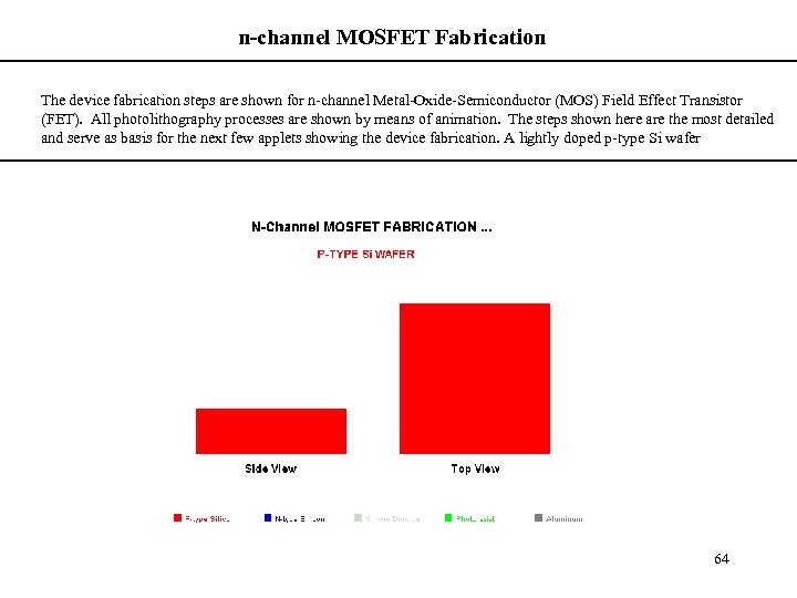 n-channel MOSFET Fabrication The device fabrication steps are shown for n-channel Metal-Oxide-Semiconductor (MOS) Field