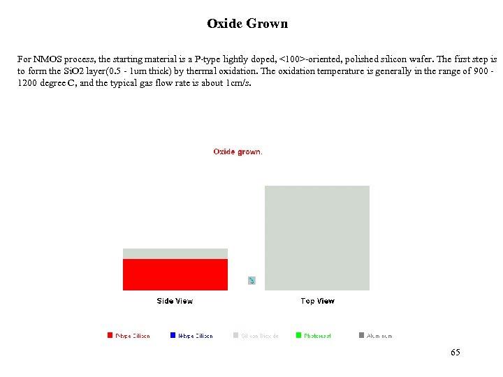 Oxide Grown For NMOS process, the starting material is a P-type lightly doped, <100>-oriented,