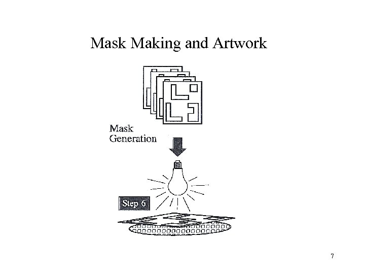 Mask Making and Artwork 7