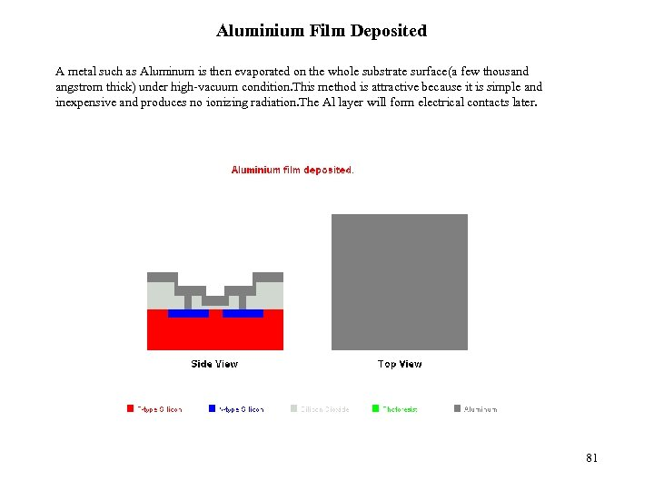 Aluminium Film Deposited A metal such as Aluminum is then evaporated on the whole