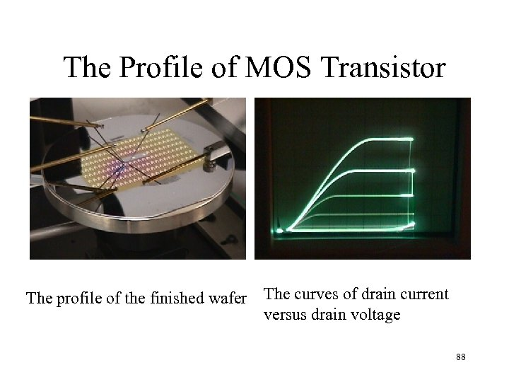 The Profile of MOS Transistor The profile of the finished wafer The curves of