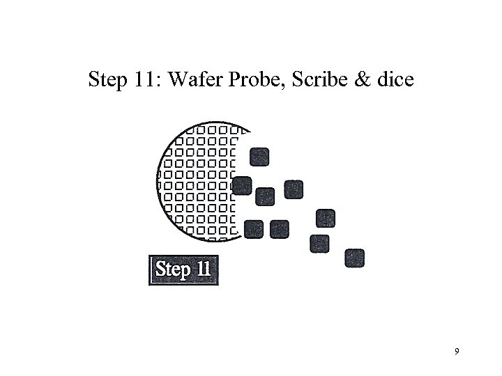 Step 11: Wafer Probe, Scribe & dice 9